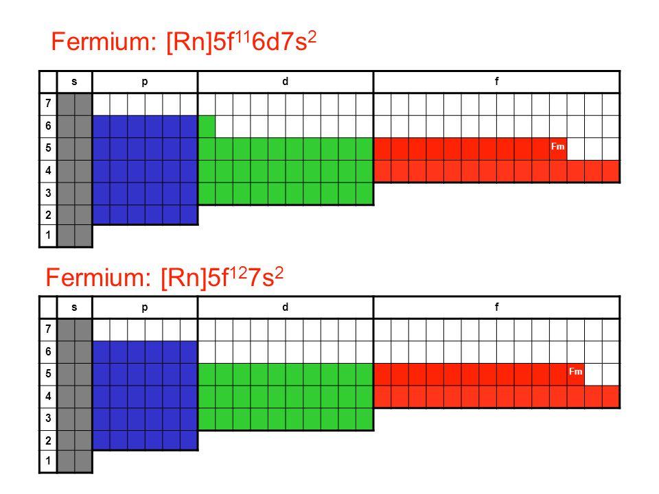 Fermium: [Rn]5f116d7s2 Fermium: [Rn]5f127s2 s p d f 7 6 5 4 3 2 1 s p